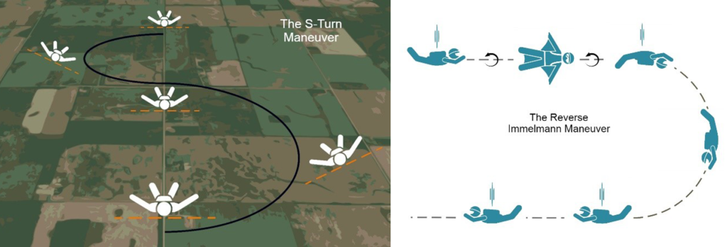 Diagrams of two wingsuit maneuvers.